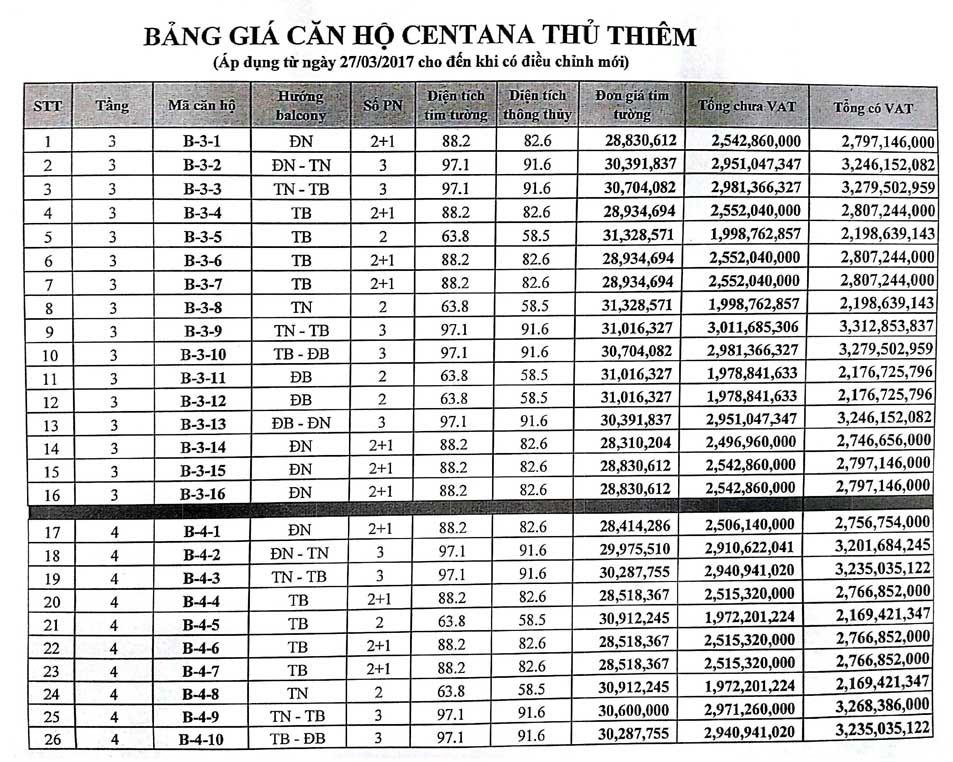 Bảng giá căn hộ Centana