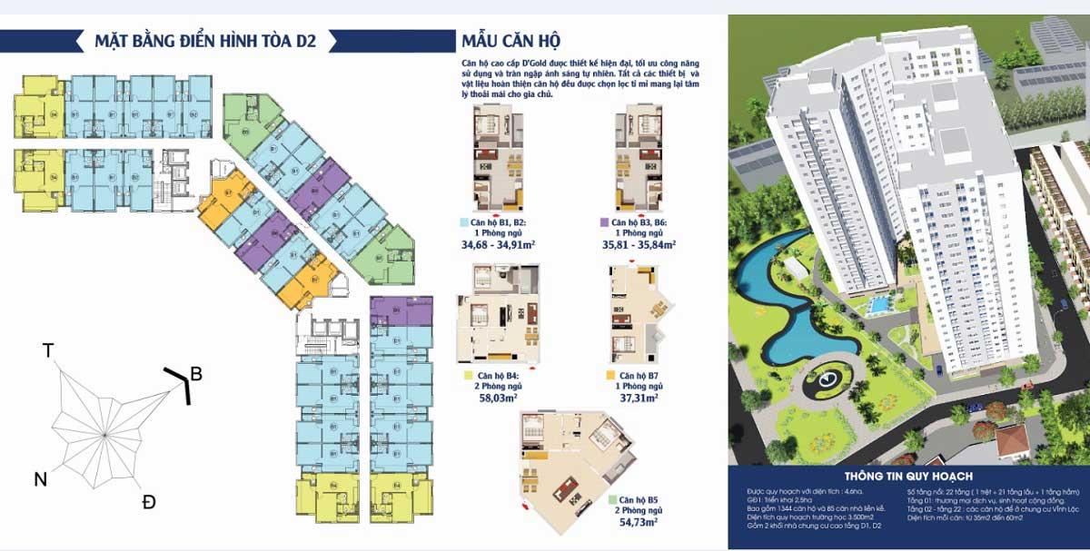 Mặt bằng tổng thể dự án căn hộ Vĩnh Lộc D'Gold