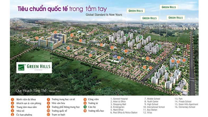 Tổng thể khu dự án Green Hills Bình Tân