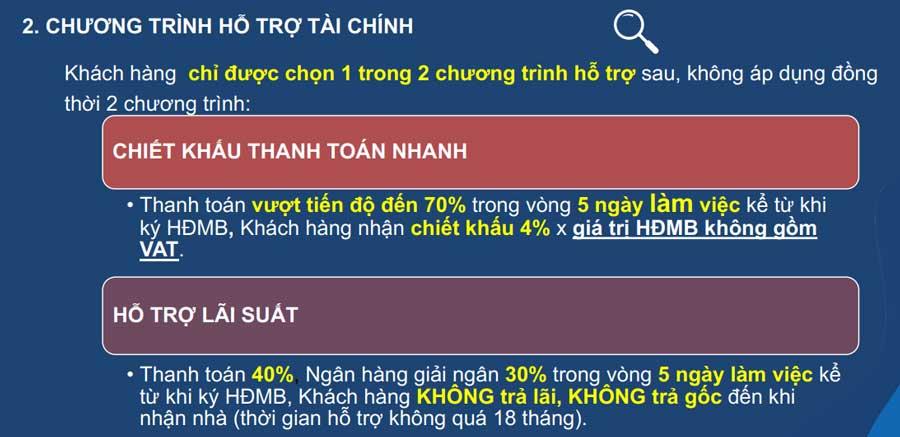 Chương trình hỗ trợ tài chính của Khang Điền