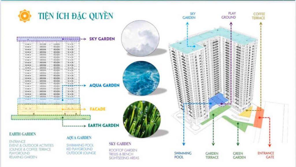 Tiện ích dự án Phú Đông Sky Garden